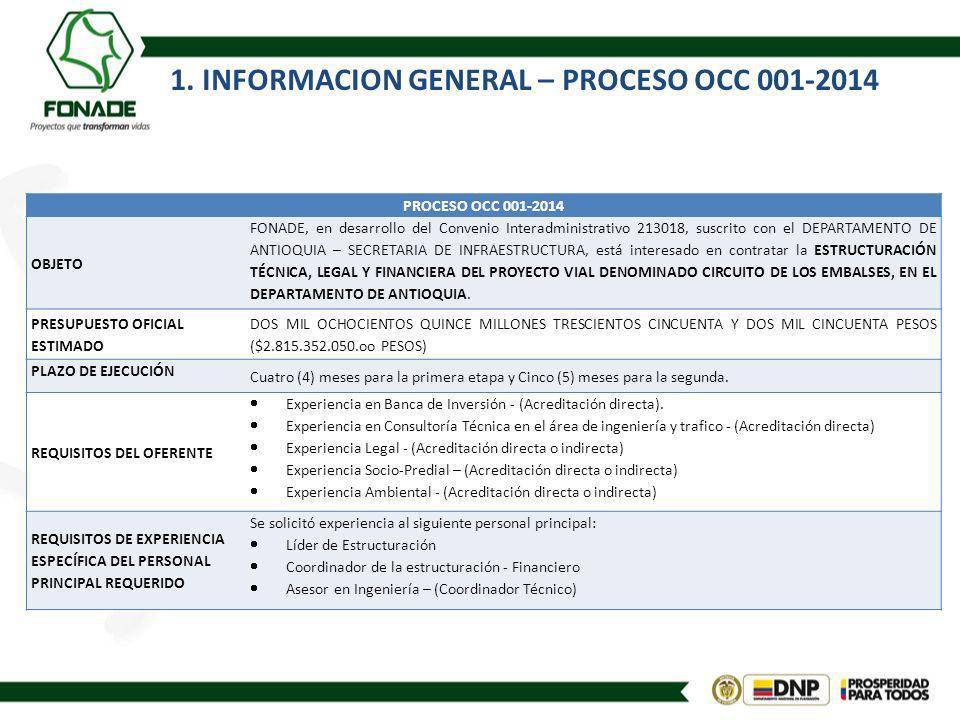 1. INFORMACION GENERAL – PROCESO OCC 001-2014 PROCESO OCC 001-2014 OBJETO FONADE, en desarrollo del Convenio Interadministrativo 213018, suscrito con
