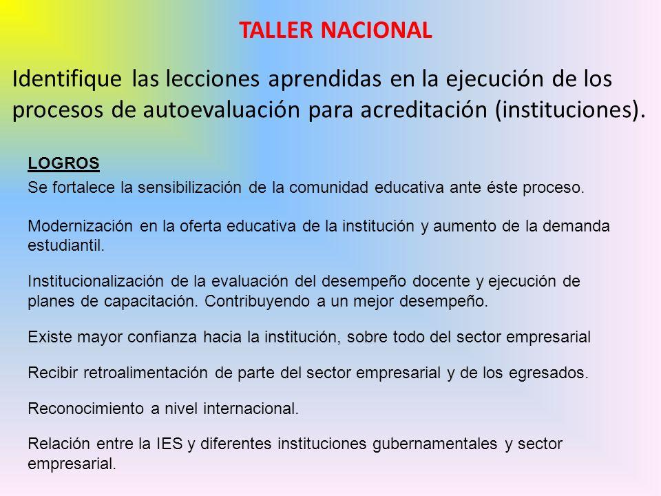 Identifique las lecciones aprendidas en la ejecución de los procesos de autoevaluación para acreditación (instituciones).