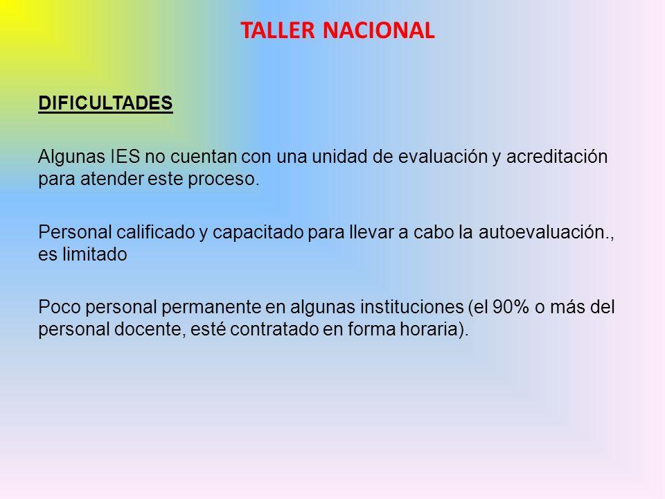 DIFICULTADES Algunas IES no cuentan con una unidad de evaluación y acreditación para atender este proceso. Personal calificado y capacitado para lleva