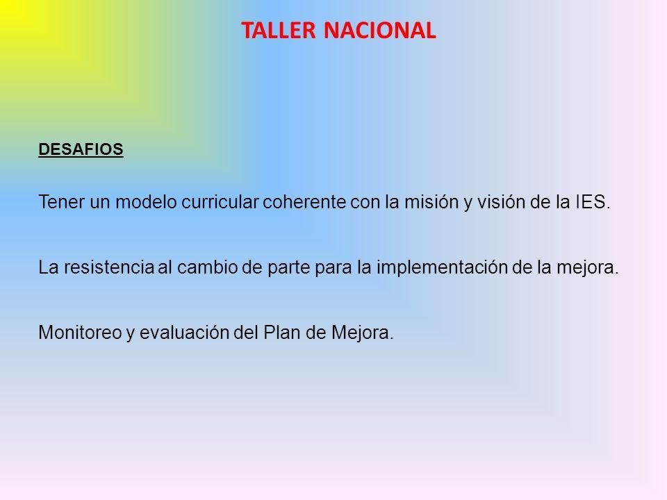 TALLER NACIONAL DESAFIOS Tener un modelo curricular coherente con la misión y visión de la IES. La resistencia al cambio de parte para la implementaci