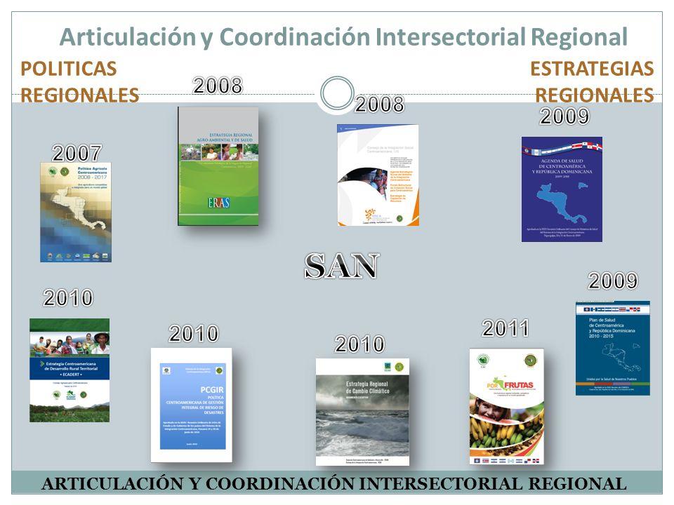 POLITICAS REGIONALES ARTICULACIÓN Y COORDINACIÓN INTERSECTORIAL REGIONAL ESTRATEGIAS REGIONALES Articulación y Coordinación Intersectorial Regional