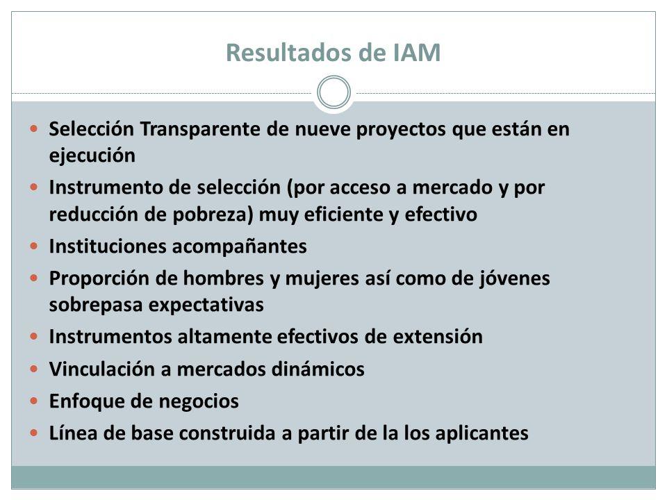 Resultados de IAM Selección Transparente de nueve proyectos que están en ejecución Instrumento de selección (por acceso a mercado y por reducción de p