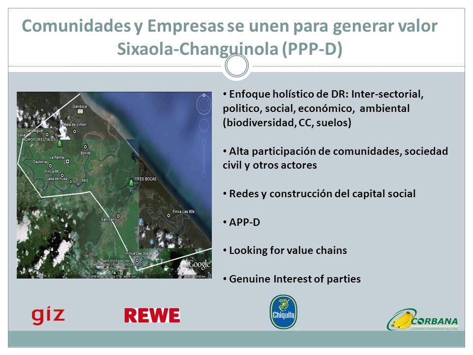 Enfoque holístico de DR: Inter-sectorial, politico, social, económico, ambiental (biodiversidad, CC, suelos) Alta participación de comunidades, socied