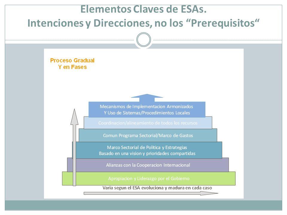 Elementos Claves de ESAs. Intenciones y Direcciones, no los Prerequisitos