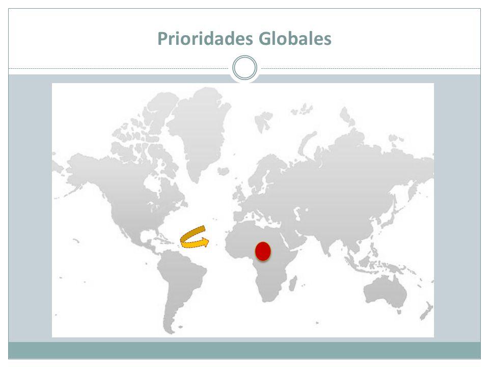 Prioridades Globales