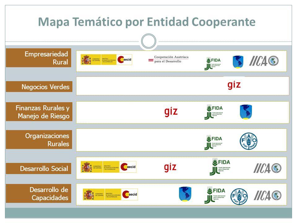 Empresariedad Rural Negocios Verdes Finanzas Rurales y Manejo de Riesgo Organizaciones Rurales Desarrollo Social Desarrollo de Capacidades Mapa Temáti