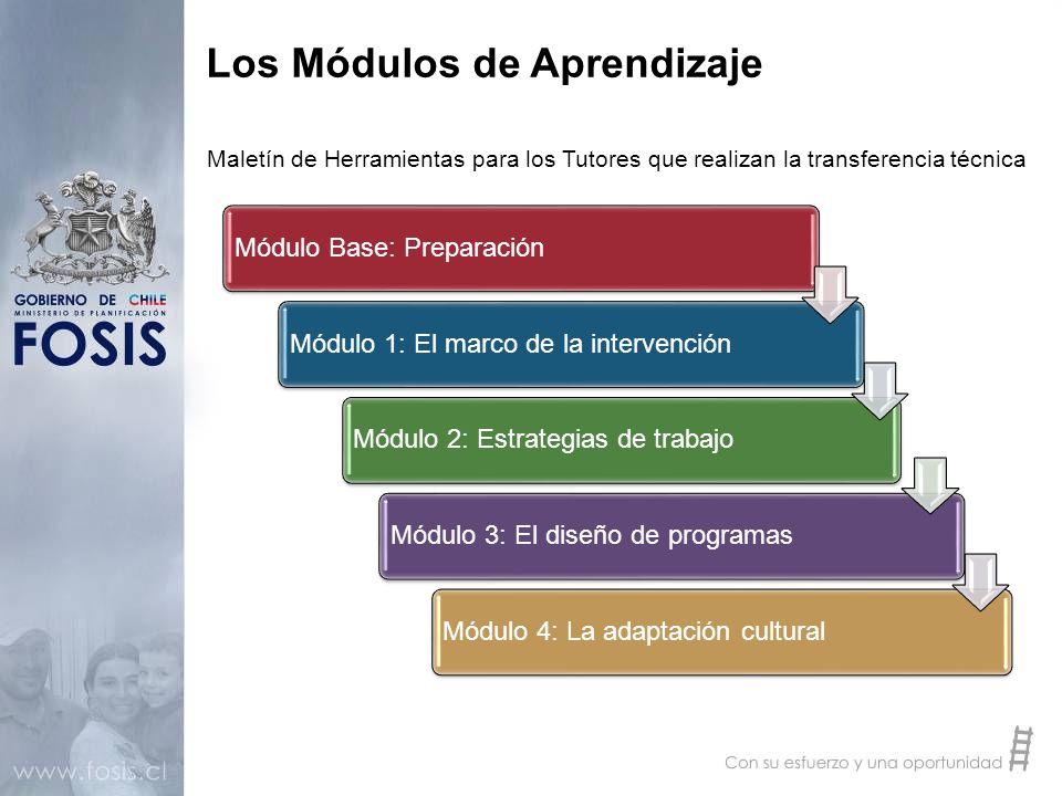 Los Módulos de Aprendizaje Módulo Base: Preparación Módulo 1: El marco de la intervenciónMódulo 2: Estrategias de trabajoMódulo 3: El diseño de progra