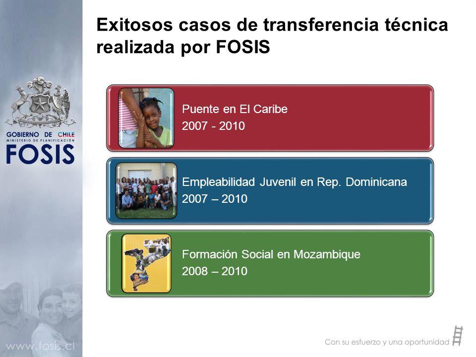 Exitosos casos de transferencia técnica realizada por FOSIS Puente en El Caribe 2007 - 2010 Empleabilidad Juvenil en Rep. Dominicana 2007 – 2010 Forma