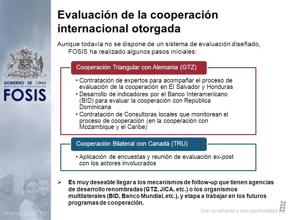 Evaluación de la cooperación internacional otorgada Aunque todavía no se dispone de un sistema de evaluación diseñado, FOSIS ha realizado algunos paso