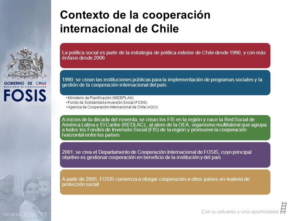 La política social es parte de la estrategia de política exterior de Chile desde 1990, y con más énfasis desde 2006 1990: se crean las instituciones p