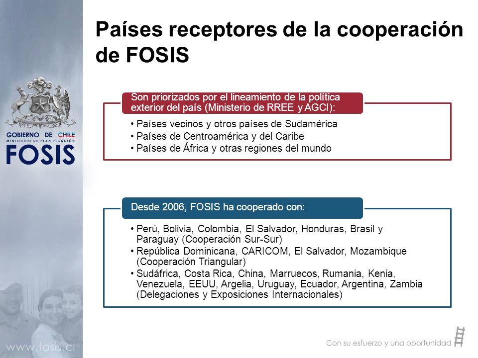 Países receptores de la cooperación de FOSIS Países vecinos y otros países de Sudamérica Países de Centroamérica y del Caribe Países de África y otras