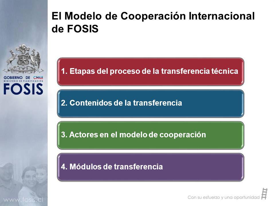 El Modelo de Cooperación Internacional de FOSIS 1. Etapas del proceso de la transferencia técnica2. Contenidos de la transferencia3. Actores en el mod
