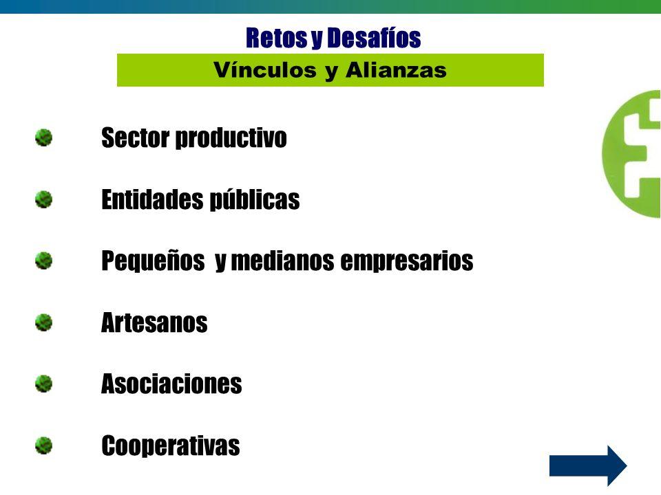 Retos y Desafíos Sector productivo Entidades públicas Pequeños y medianos empresarios Artesanos Asociaciones Cooperativas Vínculos y Alianzas