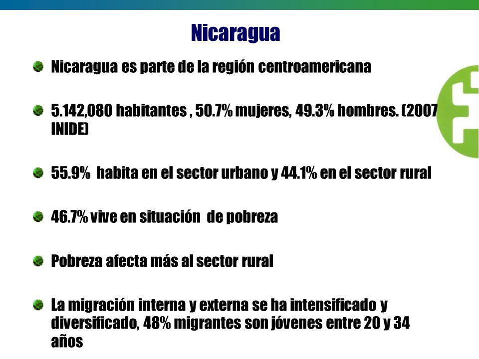 Nicaragua es parte de la región centroamericana 5.142,080 habitantes, 50.7% mujeres, 49.3% hombres. (2007 INIDE) 55.9% habita en el sector urbano y 44