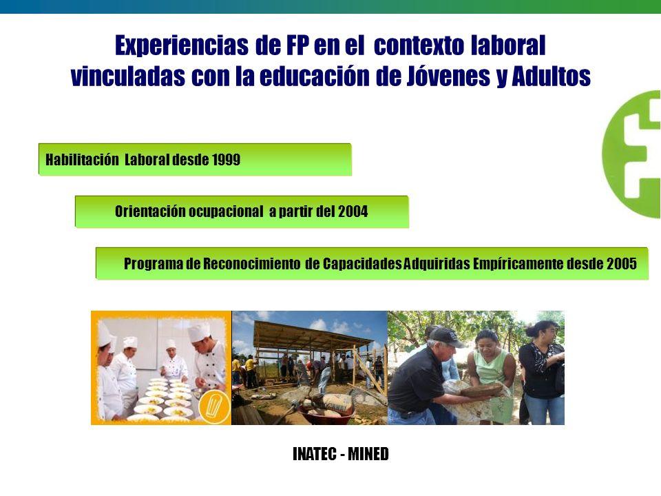 Experiencias de FP en el contexto laboral vinculadas con la educación de Jóvenes y Adultos Habilitación Laboral desde 1999 Orientación ocupacional a p
