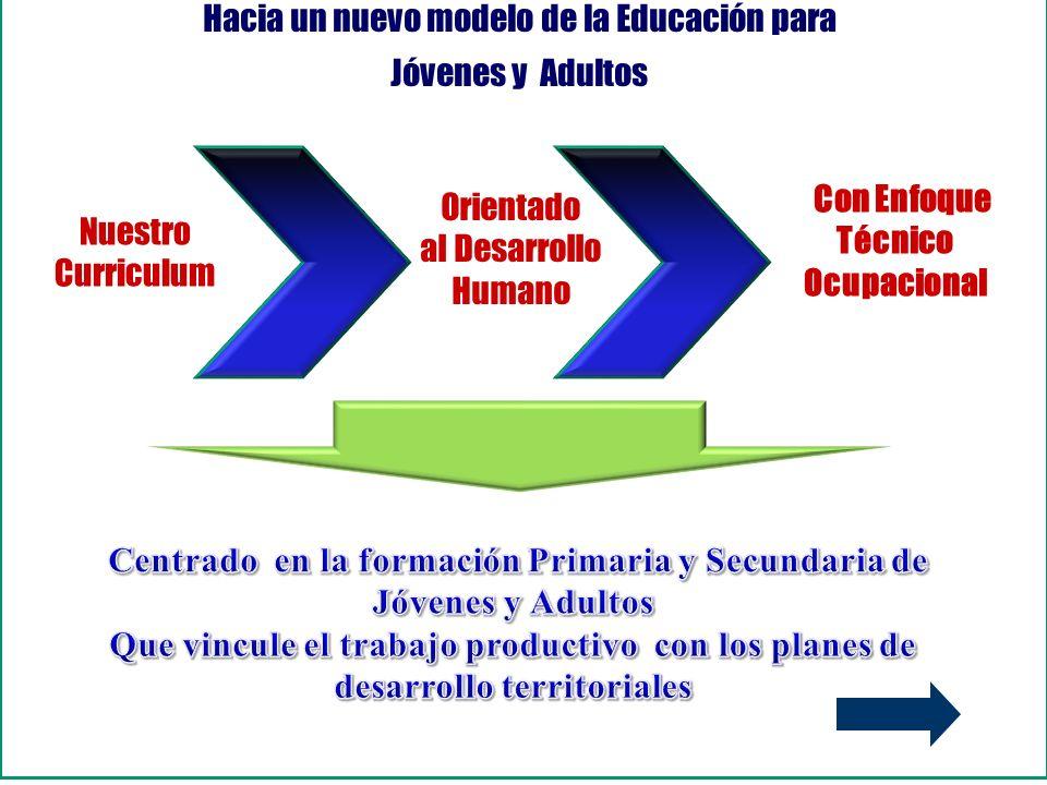 Nuestro Curriculum Orientado al Desarrollo Humano Con Enfoque Técnico Ocupacional Hacia un nuevo modelo de la Educación para Jóvenes y Adultos