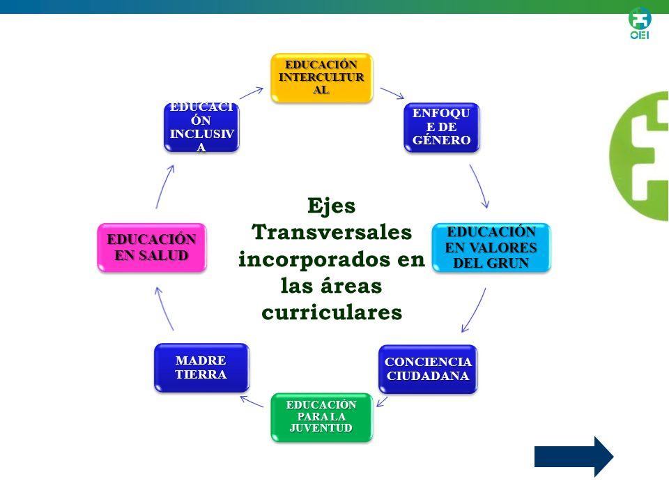 EDUCACIÓN INTERCULTUR AL ENFOQU E DE GÉNERO EDUCACIÓN EN VALORES DEL GRUN CONCIENCIA CIUDADANA EDUCACIÓN PARA LA JUVENTUD MADRE TIERRA EDUCACIÓN EN SA