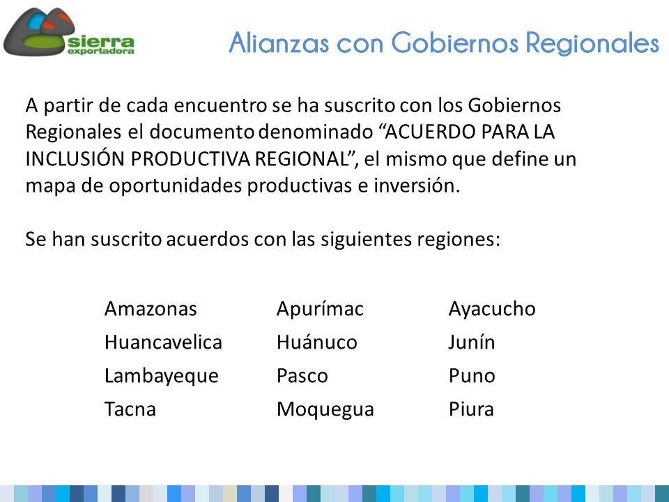 Alianzas con Gobiernos Regionales A partir de cada encuentro se ha suscrito con los Gobiernos Regionales el documento denominado ACUERDO PARA LA INCLUSIÓN PRODUCTIVA REGIONAL, el mismo que define un mapa de oportunidades productivas e inversión.