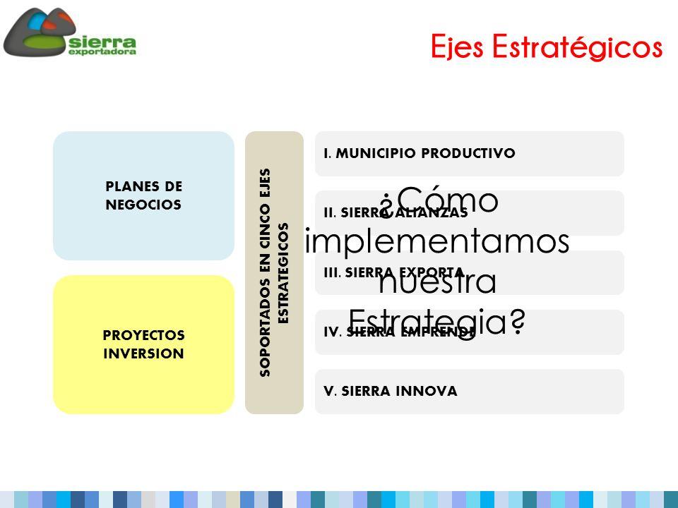Alianzas con Gobiernos Locales Los órganos y gerencias de Desarrollo Local son los aliados naturales para la implementación del Municipio Productivo.