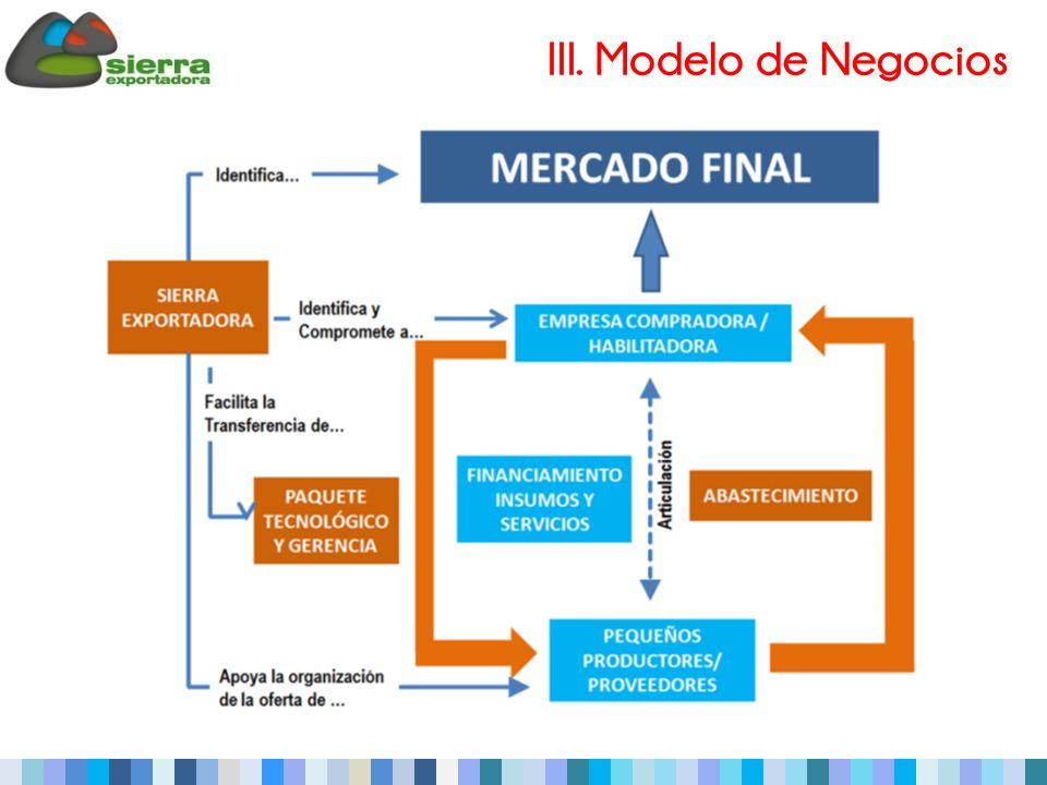 Sierra Exportadora Portafolio de Negocios