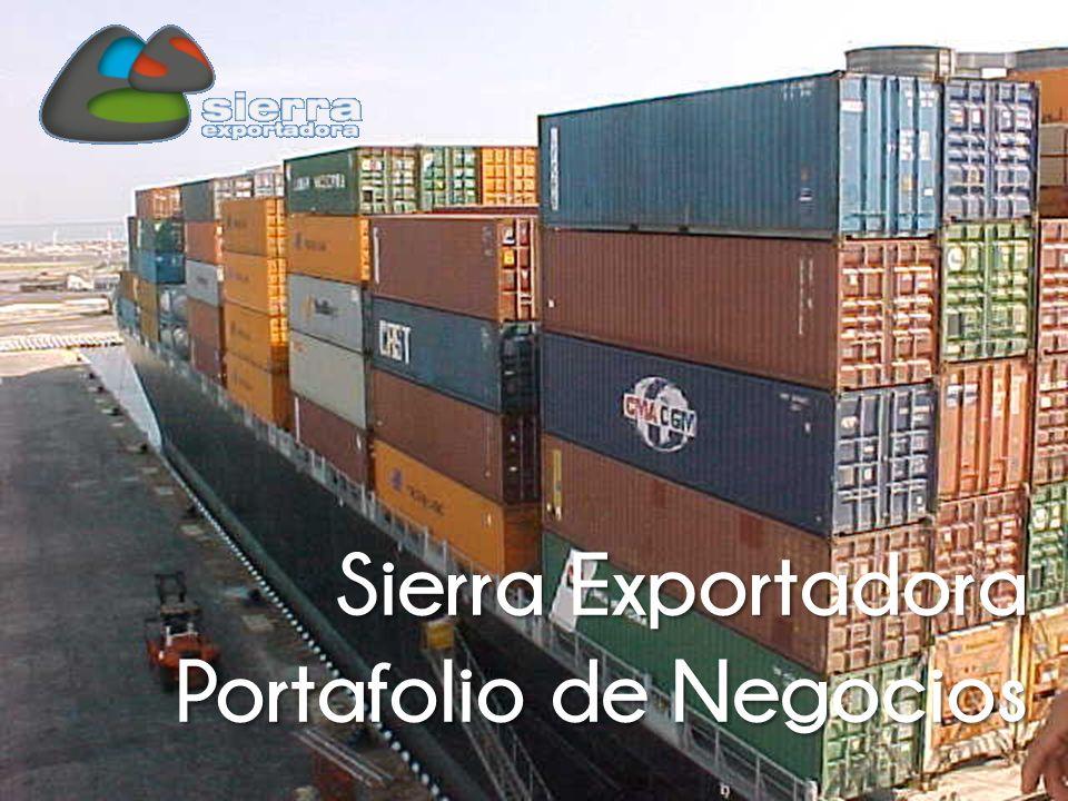 Corredores Económicos y Productos - Ayacucho