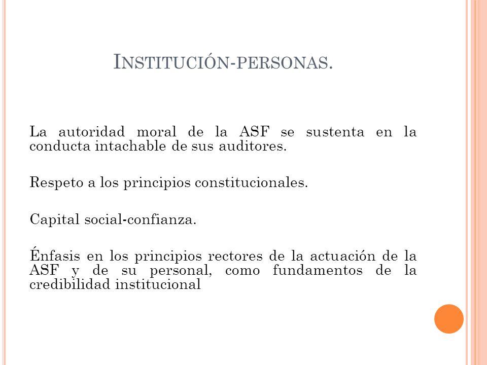 I NSTITUCIÓN - PERSONAS.