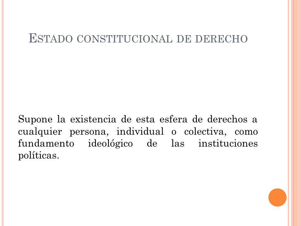E STADO CONSTITUCIONAL DE DERECHO Supone la existencia de esta esfera de derechos a cualquier persona, individual o colectiva, como fundamento ideológico de las instituciones políticas.