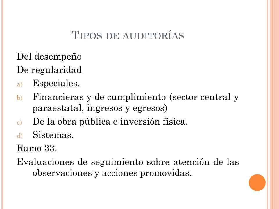 T IPOS DE AUDITORÍAS Del desempeño De regularidad a) Especiales.