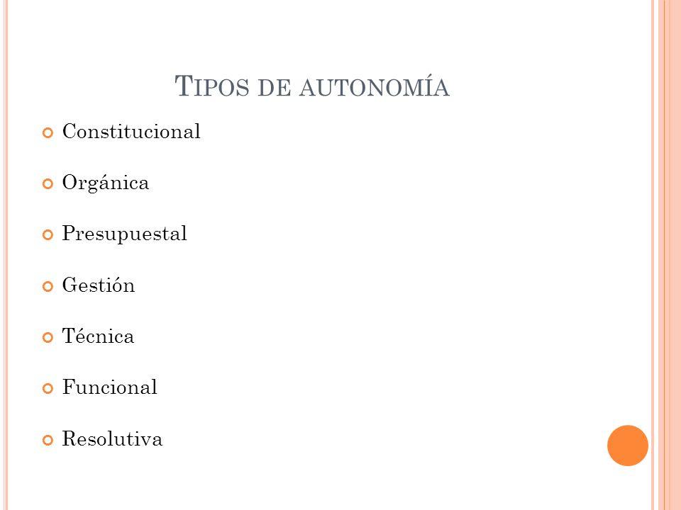 T IPOS DE AUTONOMÍA Constitucional Orgánica Presupuestal Gestión Técnica Funcional Resolutiva