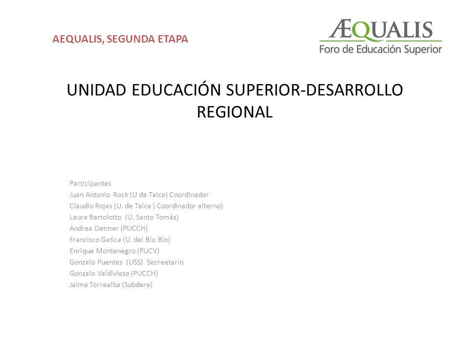 UNIDAD EDUCACIÓN SUPERIOR-DESARROLLO REGIONAL Participantes Juan Antonio Rock (U de Talca) Coordinador Claudio Rojas (U.