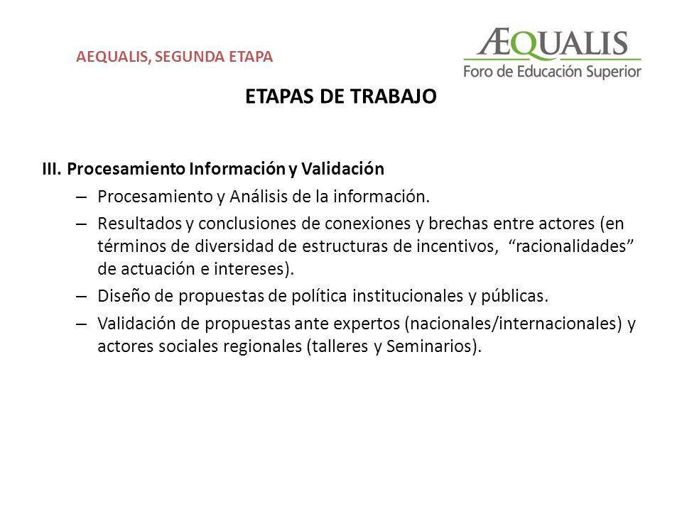 ETAPAS DE TRABAJO III. Procesamiento Información y Validación – Procesamiento y Análisis de la información. – Resultados y conclusiones de conexiones