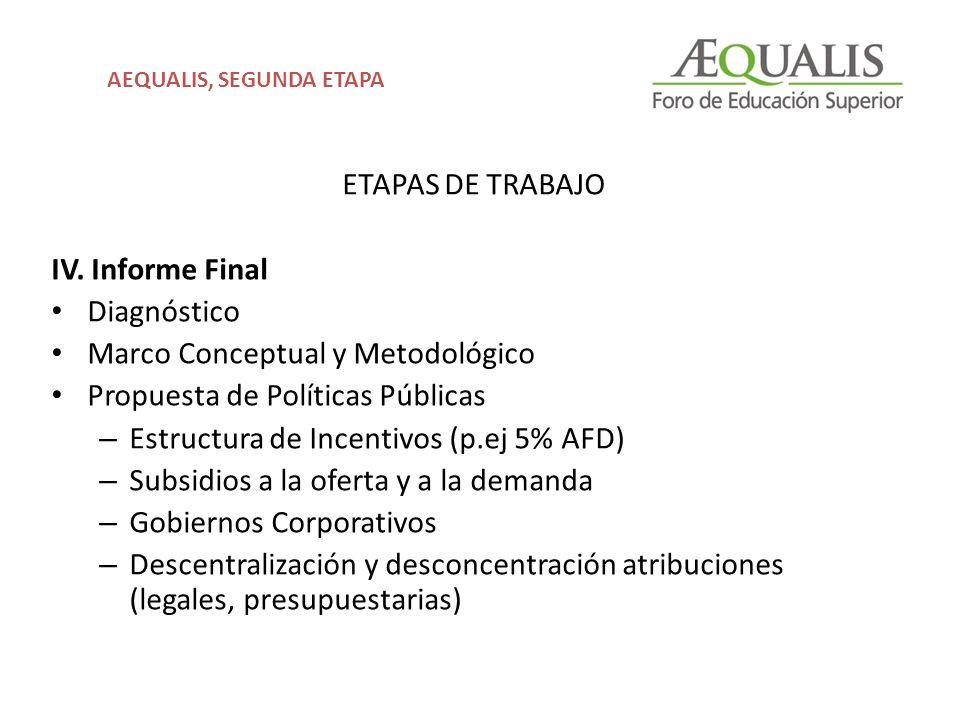 ETAPAS DE TRABAJO IV. Informe Final Diagnóstico Marco Conceptual y Metodológico Propuesta de Políticas Públicas – Estructura de Incentivos (p.ej 5% AF