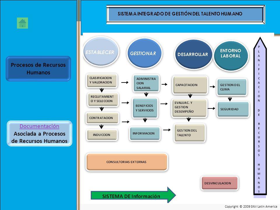 Copyright © 2009 SNV Latin America Procesos de Recursos Humanos Documentación Asociada a Procesos de Recursos Humanos