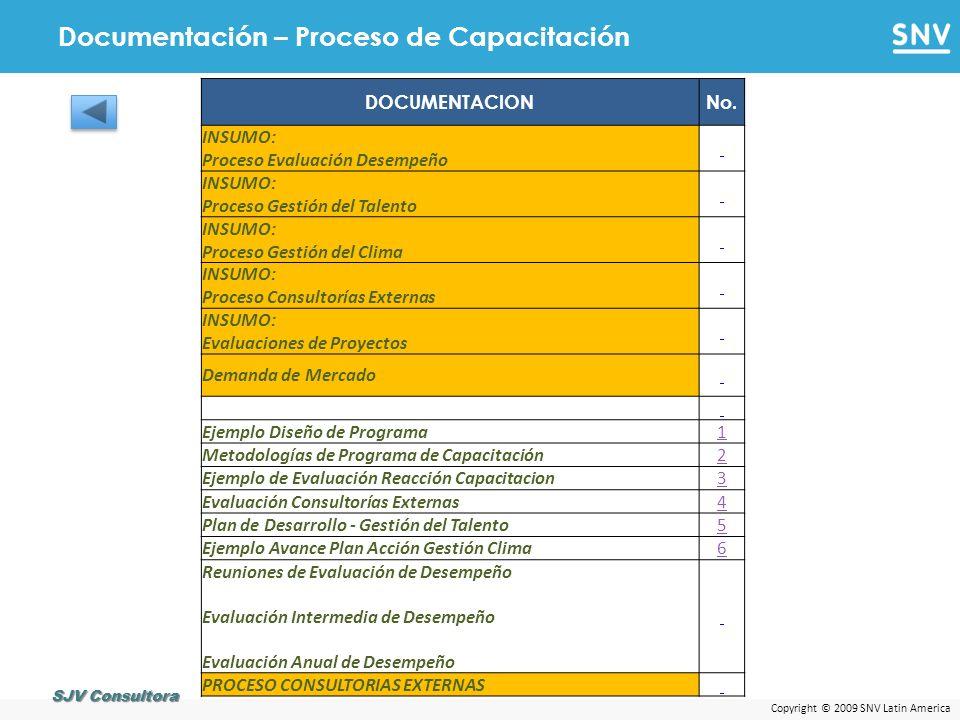 Copyright © 2009 SNV Latin America Documentación – Proceso de Capacitación SJV Consultora DOCUMENTACIONNo. INSUMO: Proceso Evaluación Desempeño INSUMO
