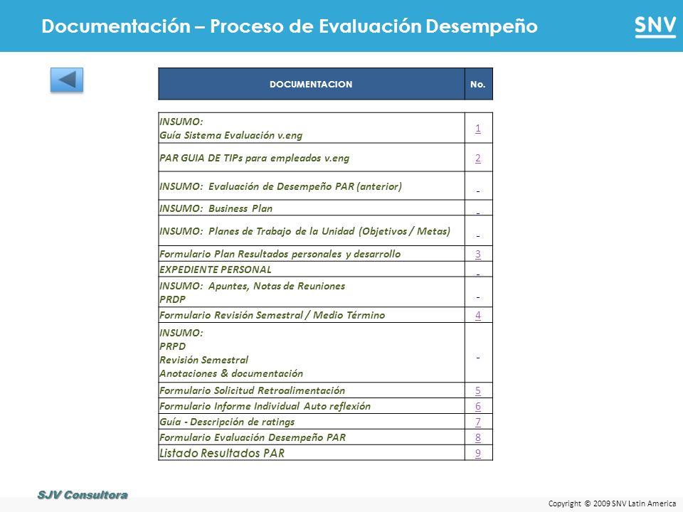Copyright © 2009 SNV Latin America Documentación – Proceso de Evaluación Desempeño DOCUMENTACIONNo. INSUMO: Guía Sistema Evaluación v.eng 1 PAR GUIA D
