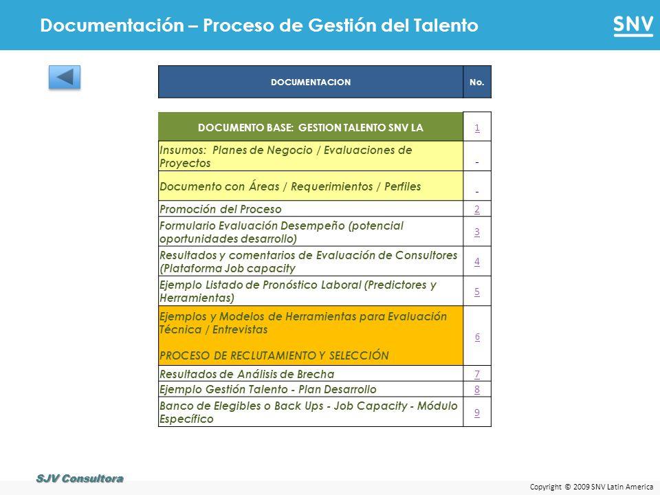 Copyright © 2009 SNV Latin America Documentación – Proceso de Gestión del Talento DOCUMENTACIONNo. DOCUMENTO BASE: GESTION TALENTO SNV LA 1 Insumos: P