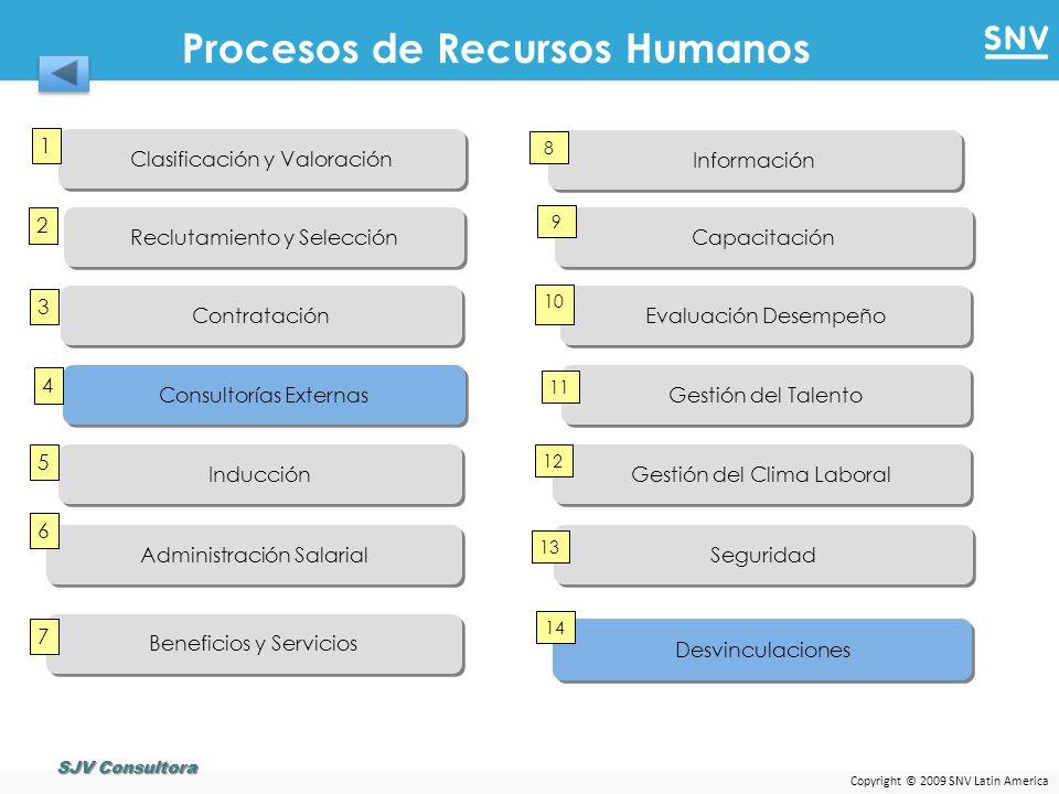 Copyright © 2009 SNV Latin America Procesos de Recursos Humanos Reclutamiento y Selección 2 Clasificación y Valoración 1 Consultorías Externas 4 Contr