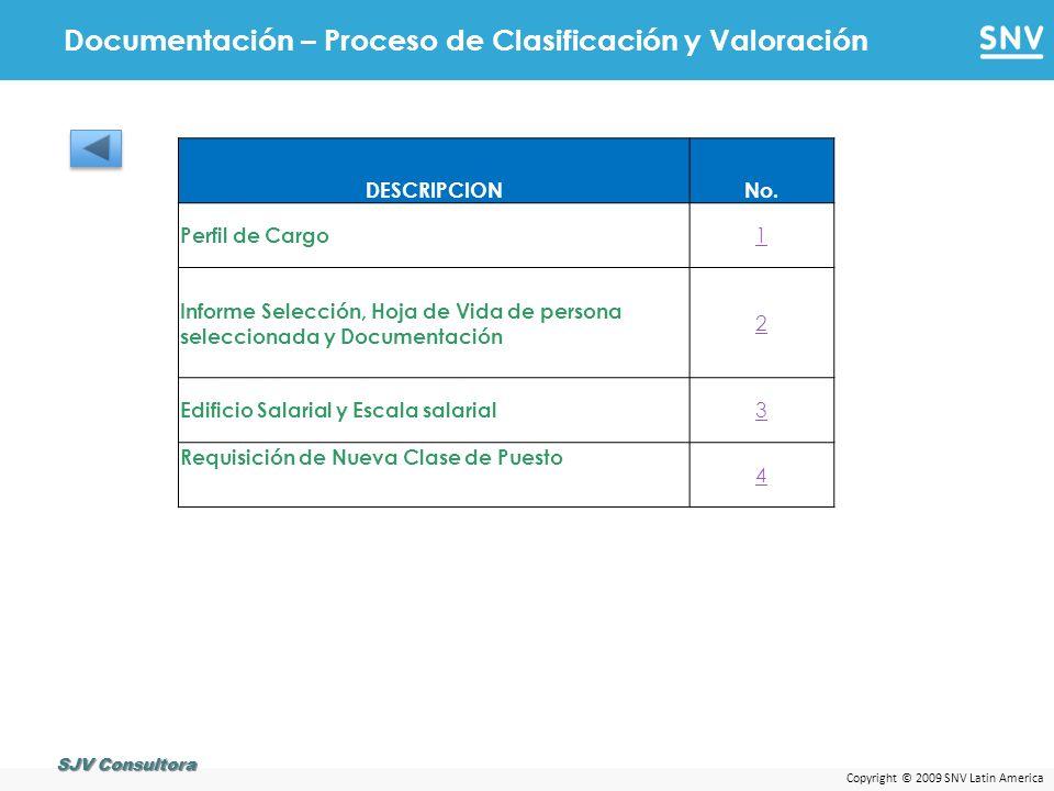 Copyright © 2009 SNV Latin America Documentación – Proceso de Reclutamiento y Selección DESCRIPCIONNo.