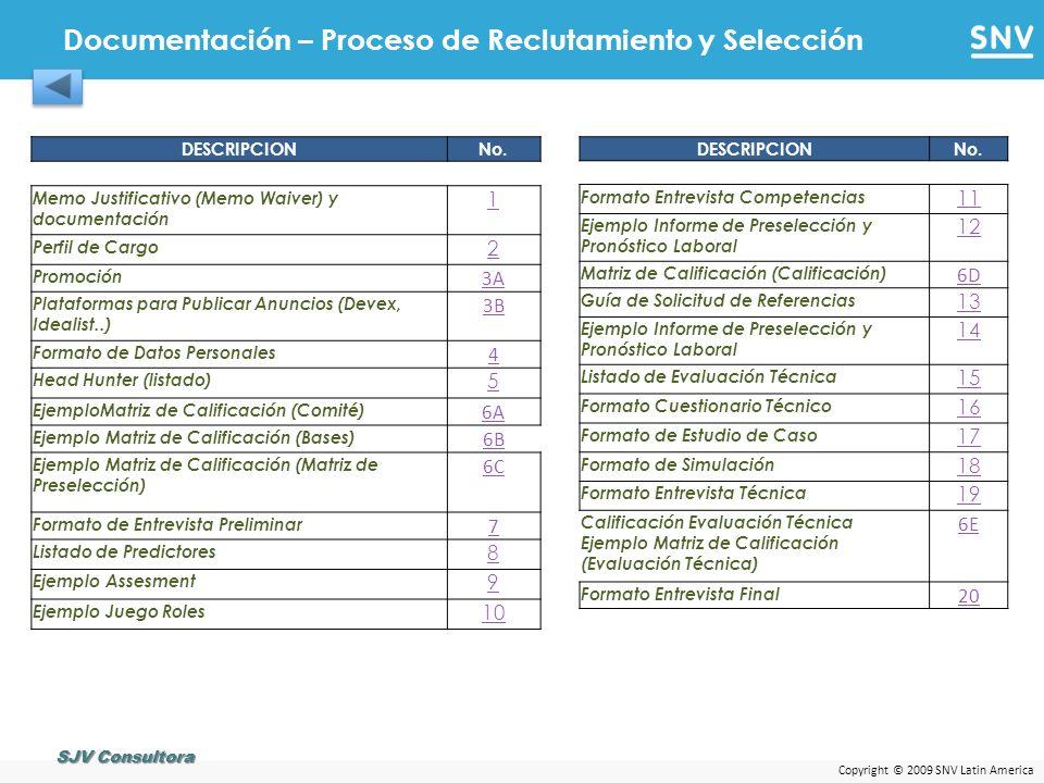 Copyright © 2009 SNV Latin America Documentación – Proceso de Reclutamiento y Selección DESCRIPCIONNo. Formato Entrevista Competencias 11 Ejemplo Info