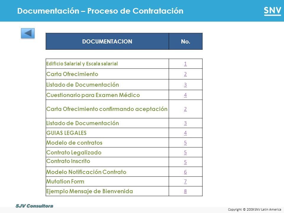 Copyright © 2009 SNV Latin America Documentación – Proceso de Contratación DOCUMENTACIONNo. Edificio Salarial y Escala salarial1 Carta Ofrecimiento 2