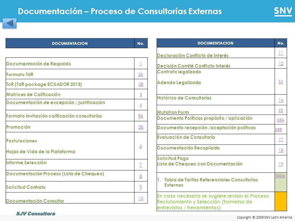 Copyright © 2009 SNV Latin America Documentación – Proceso de Consultorías Externas DOCUMENTACIONNo. Documentación de Respaldo 1 Formato TdR 2A ToR (T