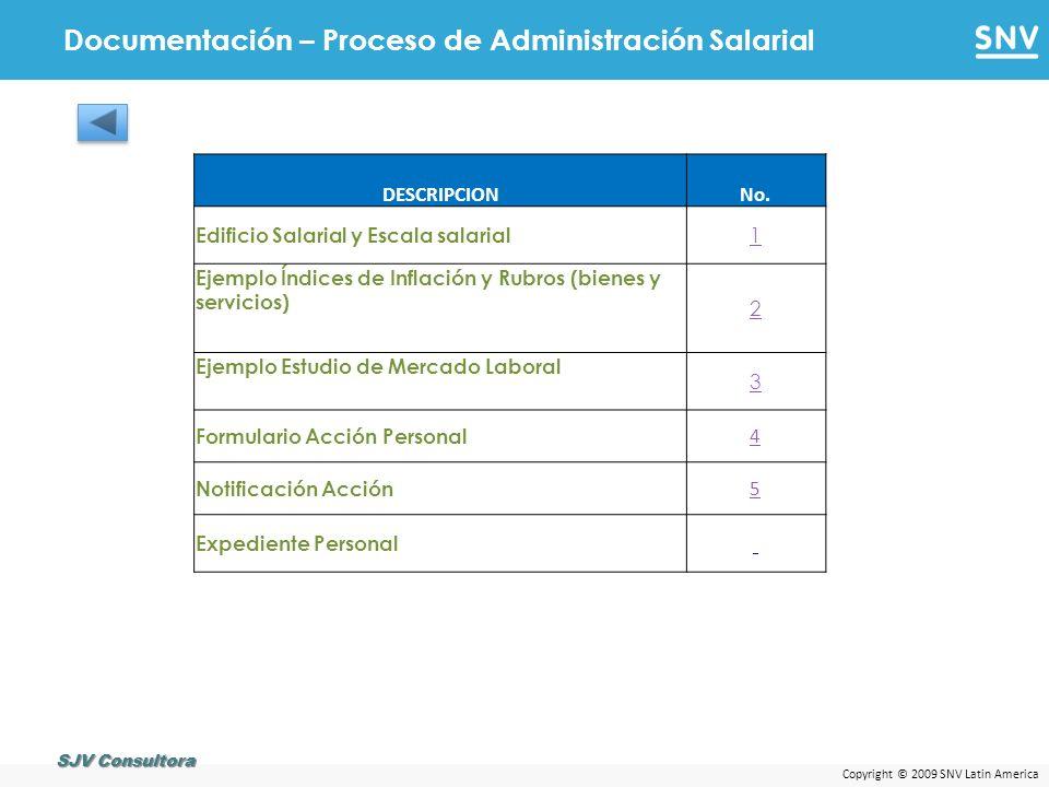Copyright © 2009 SNV Latin America Documentación – Proceso de Administración Salarial SJV Consultora DESCRIPCIONNo. Edificio Salarial y Escala salaria