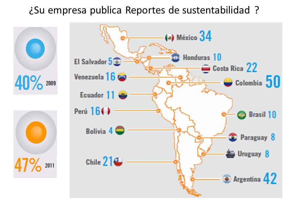 ¿Su empresa publica Reportes de sustentabilidad ?