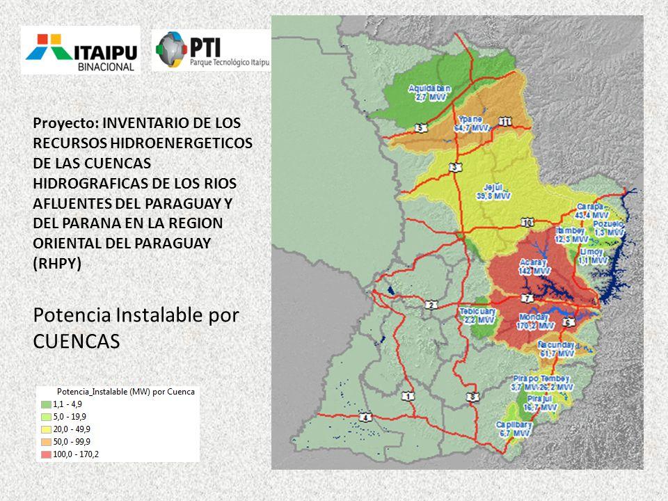 Potencia Instalable por CUENCAS 1919 Proyecto: INVENTARIO DE LOS RECURSOS HIDROENERGETICOS DE LAS CUENCAS HIDROGRAFICAS DE LOS RIOS AFLUENTES DEL PARA