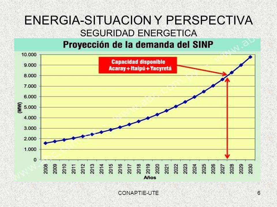 7 No fue considerada la demanda reprimida o insatisfecha Tampoco se consideró la instalación de industrias electro intensivas Demanda tendría una tasa de crecimiento más elevada El país consumirá la porción tanto de la central hidroeléctrica de Itaipu como la de Yacyreta en un plazo cercano al año 2030 CONAPTIE-UTE
