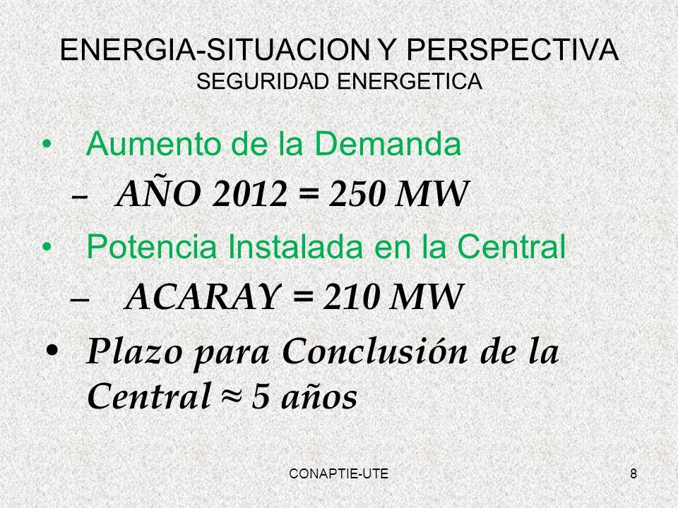9 ENERGIA-SITUACION Y PERSPECTIVA SEGURIDAD ENERGETICA Identificación de fuente primaria de energía: –Hidráulica –Residuos Sólidos Orgánicos –Eólica –Solar –Gas Natural –Fuel Oil –Carbón –Nuclear –Importación –Otros CONAPTIE-UTE