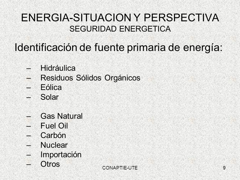9 ENERGIA-SITUACION Y PERSPECTIVA SEGURIDAD ENERGETICA Identificación de fuente primaria de energía: –Hidráulica –Residuos Sólidos Orgánicos –Eólica –