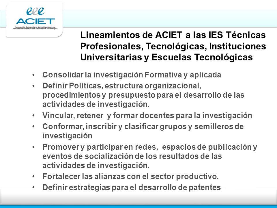 Lineamientos de ACIET a las IES Técnicas Profesionales, Tecnológicas, Instituciones Universitarias y Escuelas Tecnológicas Consolidar la investigación Formativa y aplicada Definir Políticas, estructura organizacional, procedimientos y presupuesto para el desarrollo de las actividades de investigación.