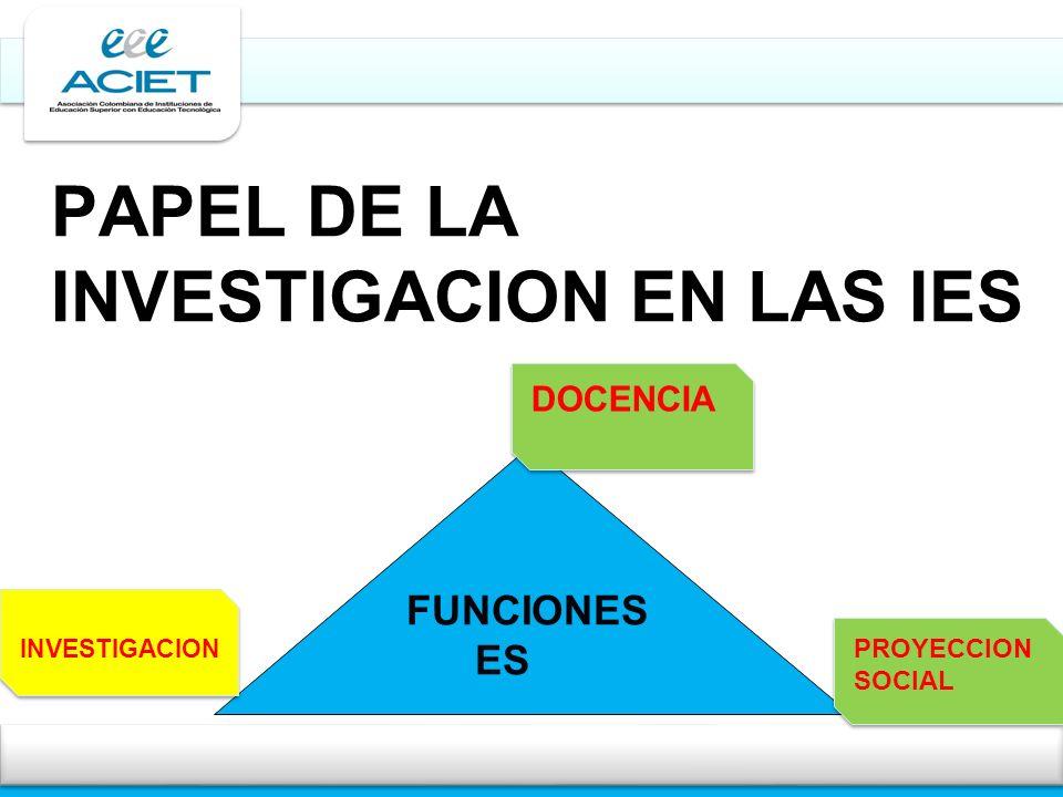 PAPEL DE LA INVESTIGACION EN LAS IES FUNCIONES ES DOCENCIA PROYECCION SOCIAL INVESTIGACION