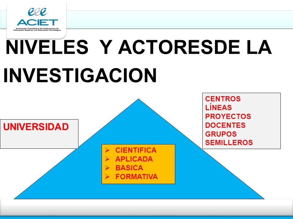 NIVELES Y ACTORES DE LA INVESTIGACION APLICADA BASICA FORMATIVA INST.
